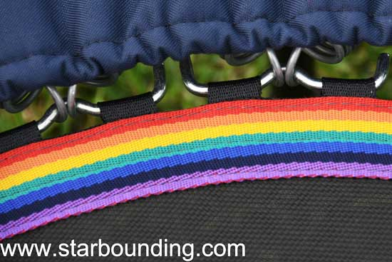 A rainbow webbing around the outer edge of the mini trampoline mat tgriple reinforces the attachment of the mat to the springs and cleat